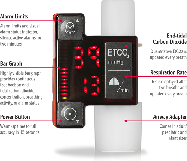 Masimo - EMMA Capnometer Features Diagram